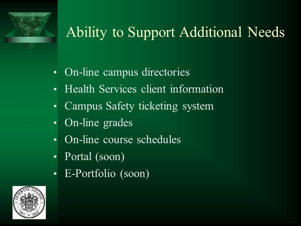 Ability to Support Additional Needs On-line campus directories Health Services client information Campus Safety ticketing system On-line grades On-lin