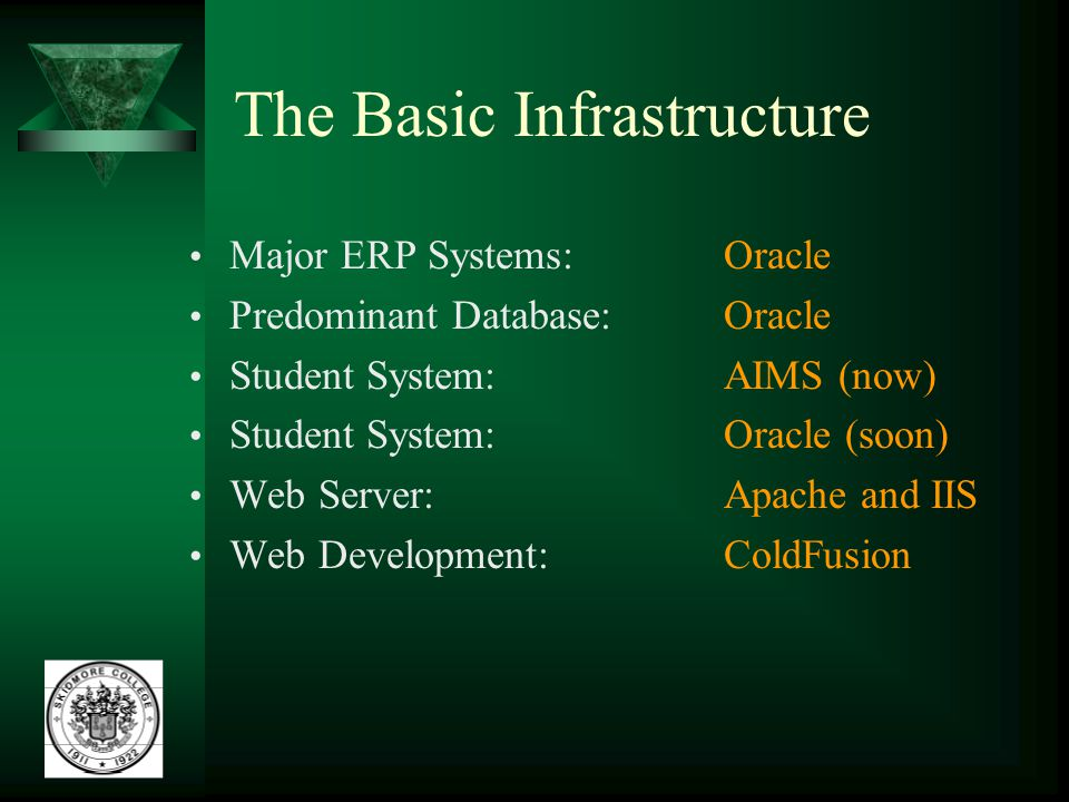 The Basic Infrastructure Major ERP Systems:Oracle Predominant Database:Oracle Student System:AIMS (now) Student System:Oracle (soon) Web Server:Apache and IIS Web Development:ColdFusion