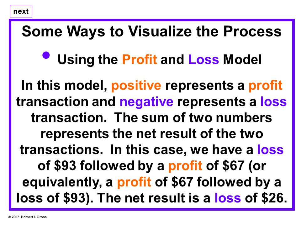 Some Ways to Visualize the Process Using the Profit and Loss Model In this model, positive represents a profit transaction and negative represents a loss transaction.