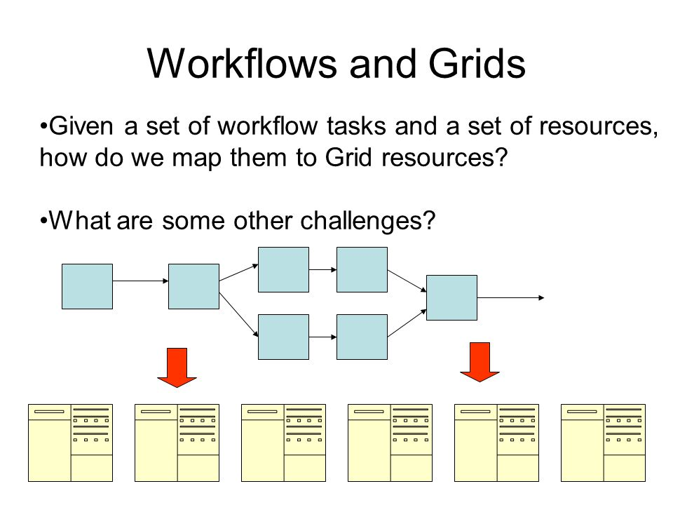 3 Workflows and Grids Given a set of workflow tasks and a set of resources, how do we map them to Grid resources.