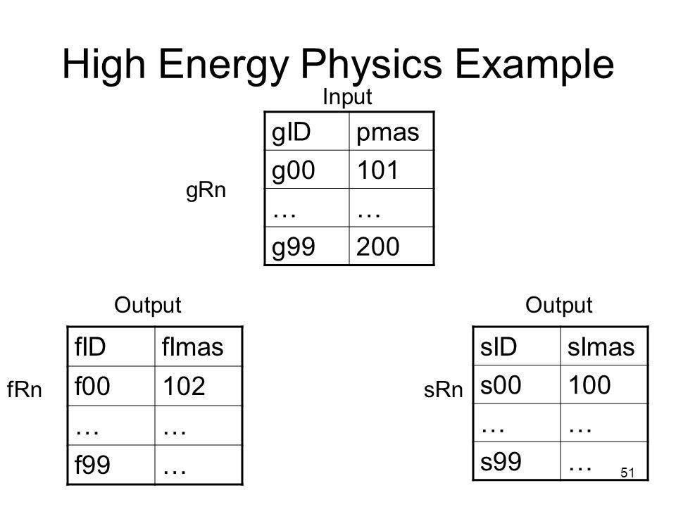51 High Energy Physics Example gIDpmas g00101 …… g99200 sIDsImas s00100 …… s99… fIDfImas f00102 …… f99… Output Input gRn fRnsRn