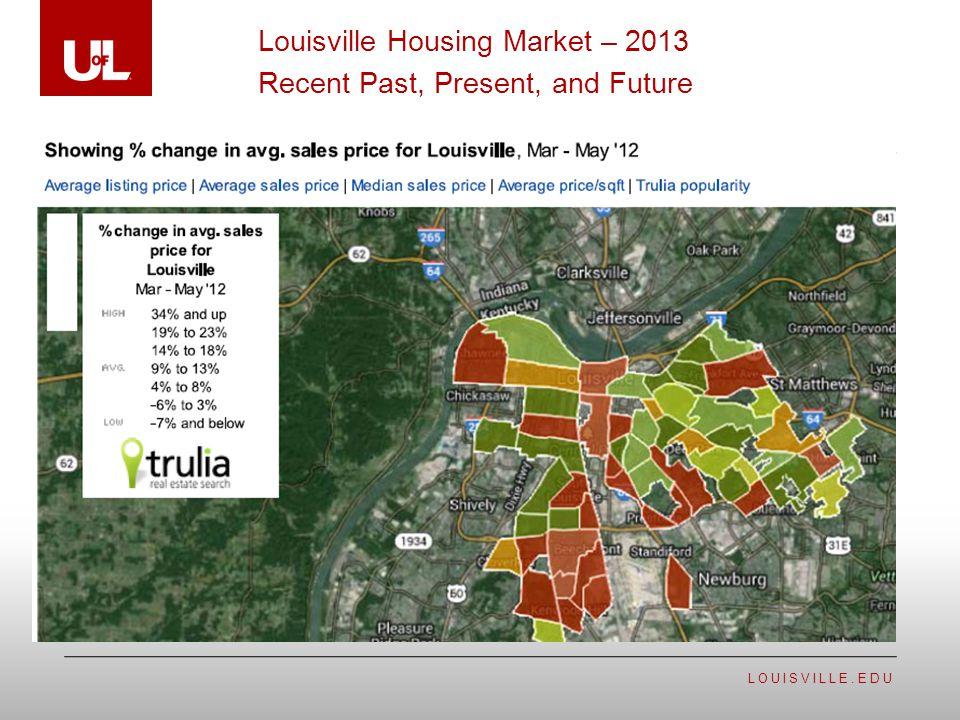 LOUISVILLE.EDU Louisville Housing Market – 2013 Recent Past, Present, and Future