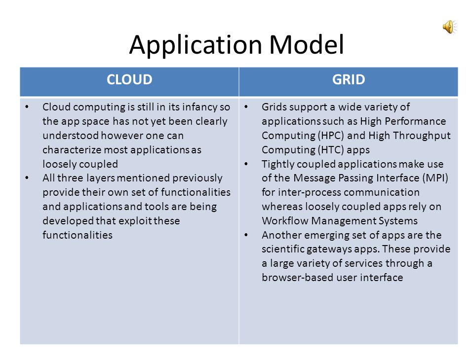 Programming Model CLOUDGRID Most common parallel programming model is MapReduce Standard parallel programming models are also used Scripting is used i