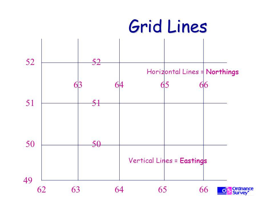 Grid Lines 52 51 50 49 6263646566 64656663 50 51 52 Vertical Lines = Eastings Horizontal Lines = Northings
