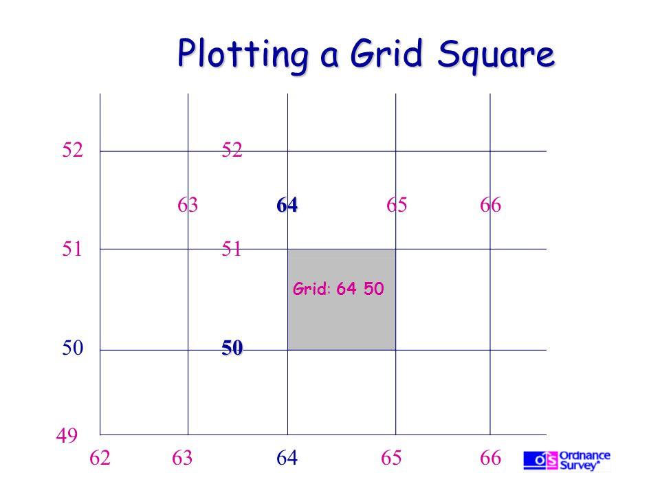 52 51 50 49 6263646566 64656663 50 51 52 Plotting a Grid Square 64 50 Grid: 64 50