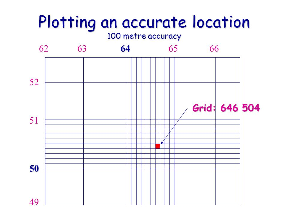 Plotting an accurate location 100 metre accuracy 50 52 51 49 64656663 Grid: 646 504 62
