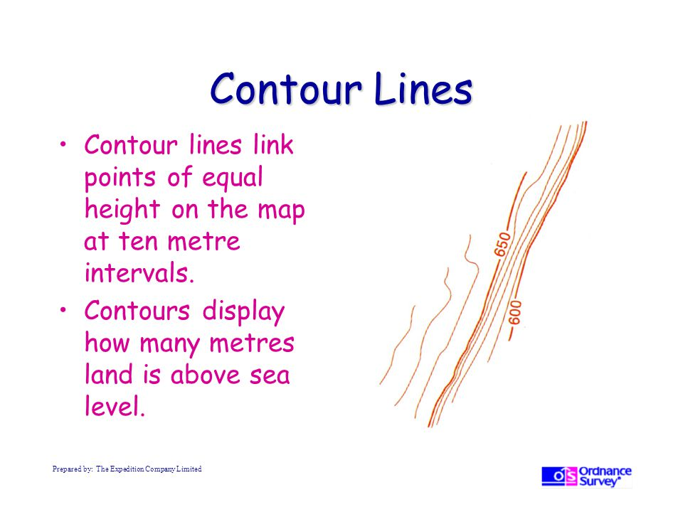 Contour Lines Contour lines link points of equal height on the map at ten metre intervals.
