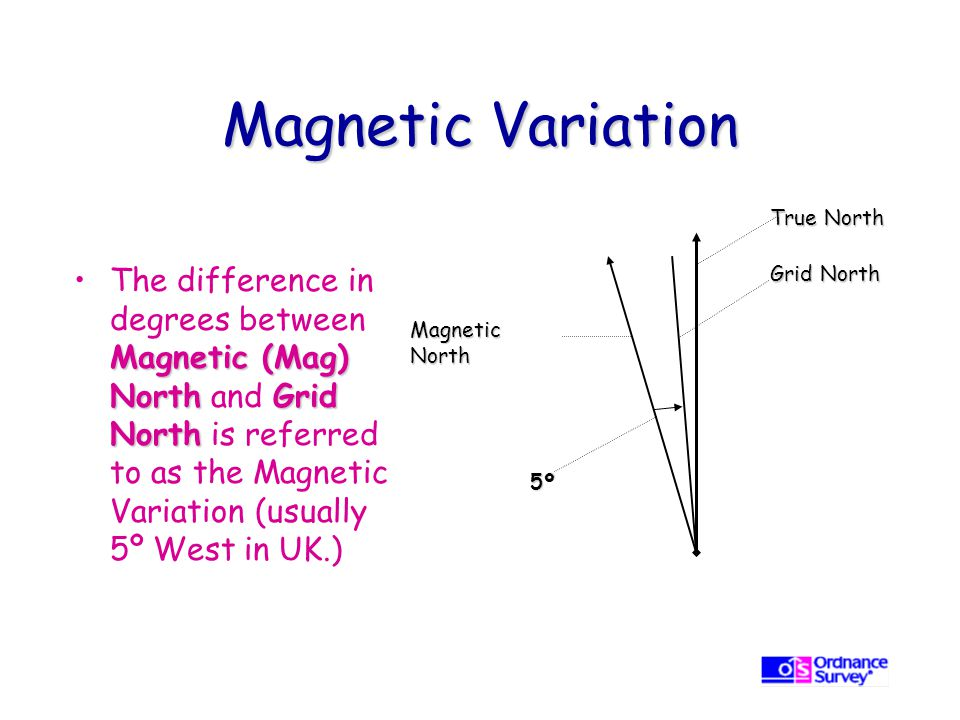 Magnetic Variation Magnetic (Mag) NorthGrid NorthThe difference in degrees between Magnetic (Mag) North and Grid North is referred to as the Magnetic Variation (usually 5º West in UK.) True North Grid North Magnetic North 5º
