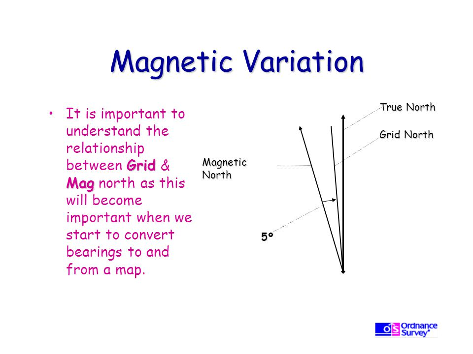 Magnetic Variation Grid MagIt is important to understand the relationship between Grid & Mag north as this will become important when we start to convert bearings to and from a map.