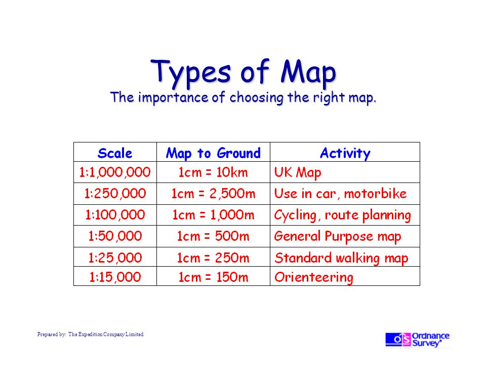 Types of Map The importance of choosing the right map. Prepared by: The Expedition Company Limited