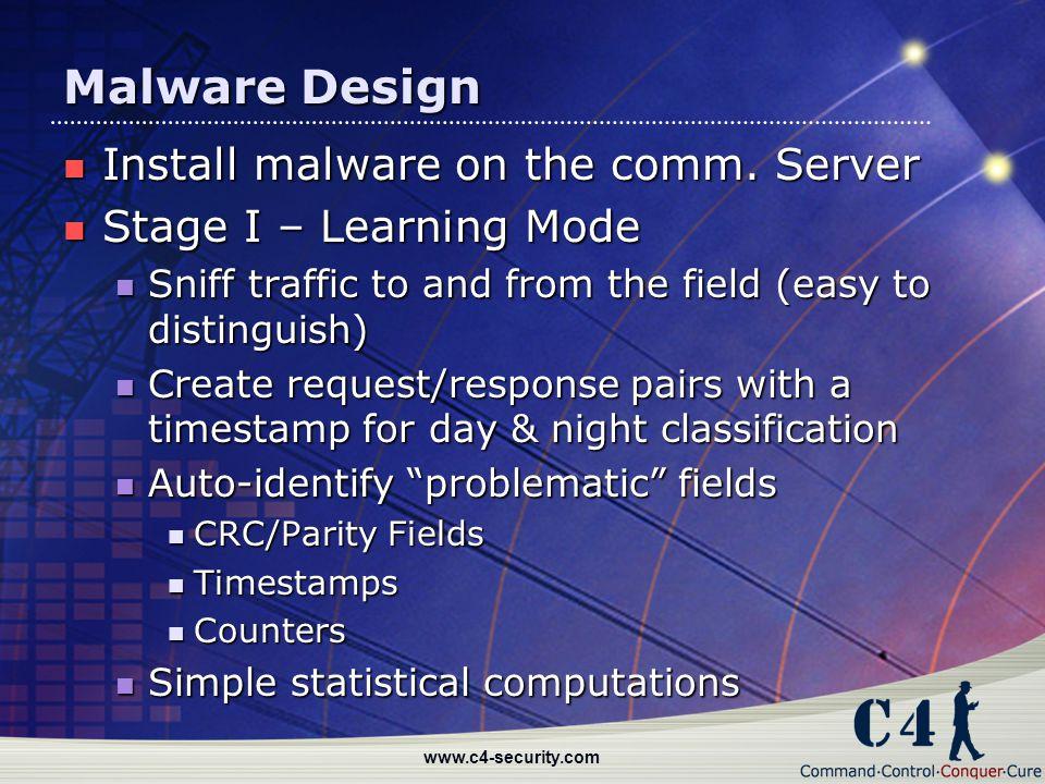www.c4-security.com Malware Design Install malware on the comm.