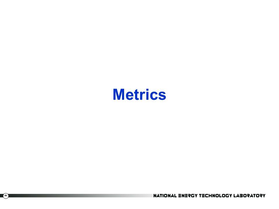13 Metrics