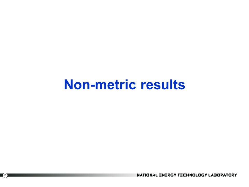26 Non-metric results