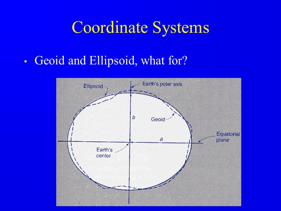 Required readings: Coordinate systems:19-1 to 19-6. State plane coordinate systems: 20-1 to 20-5, 20-7, 20- 10, and 20-12. Required figures: Coordinat