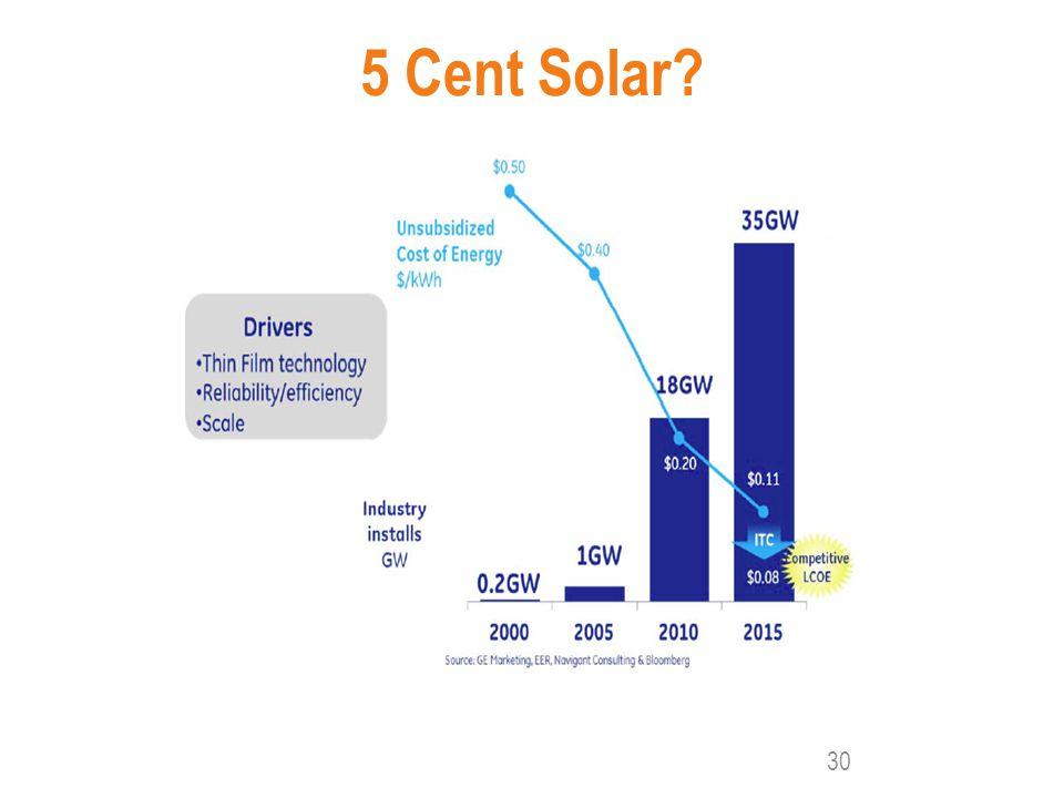 5 Cent Solar? 30