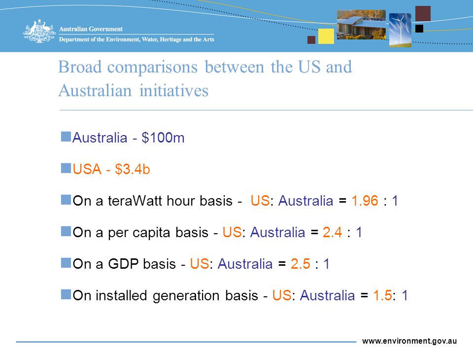 www.environment.gov.au Broad comparisons between the US and Australian initiatives Australia - $100m USA - $3.4b On a teraWatt hour basis - US: Australia = 1.96 : 1 On a per capita basis - US: Australia = 2.4 : 1 On a GDP basis - US: Australia = 2.5 : 1 On installed generation basis - US: Australia = 1.5: 1