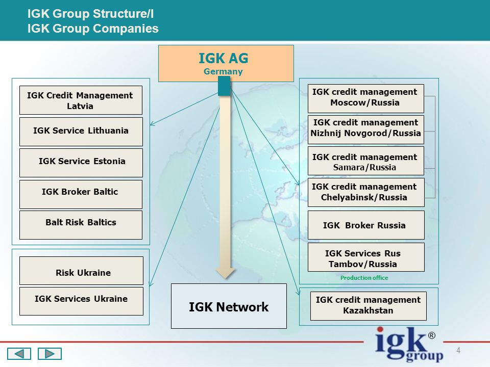 4 IGK Group Structure/I IGK Group Companies IGK AG Germany IGK Credit Management Latvia IGK Service Lithuania IGK Service Estonia IGK credit management Moscow/Russia IGK credit management Nizhnij Novgorod/Russia IGK credit management Samara/Russia IGK Services Ukraine IGK Network Production office IGK Broker Russia Balt Risk Baltics Risk Ukraine IGK Broker Baltic ® IGK credit management Chelyabinsk/Russia IGK Services Rus Tambov/Russia IGK credit management Kazakhstan