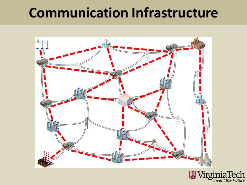 Communication Infrastructure 14