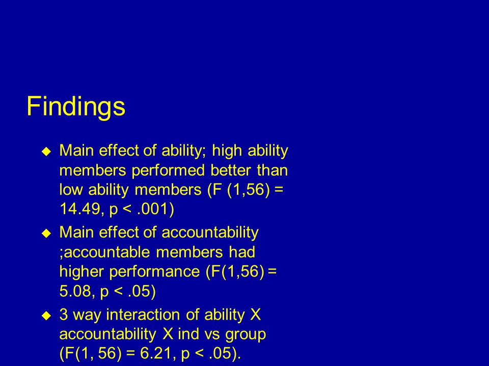  Task ability: High vs. low, participants above median were high task ability and those at or below the median were low task ability  Based on perfo