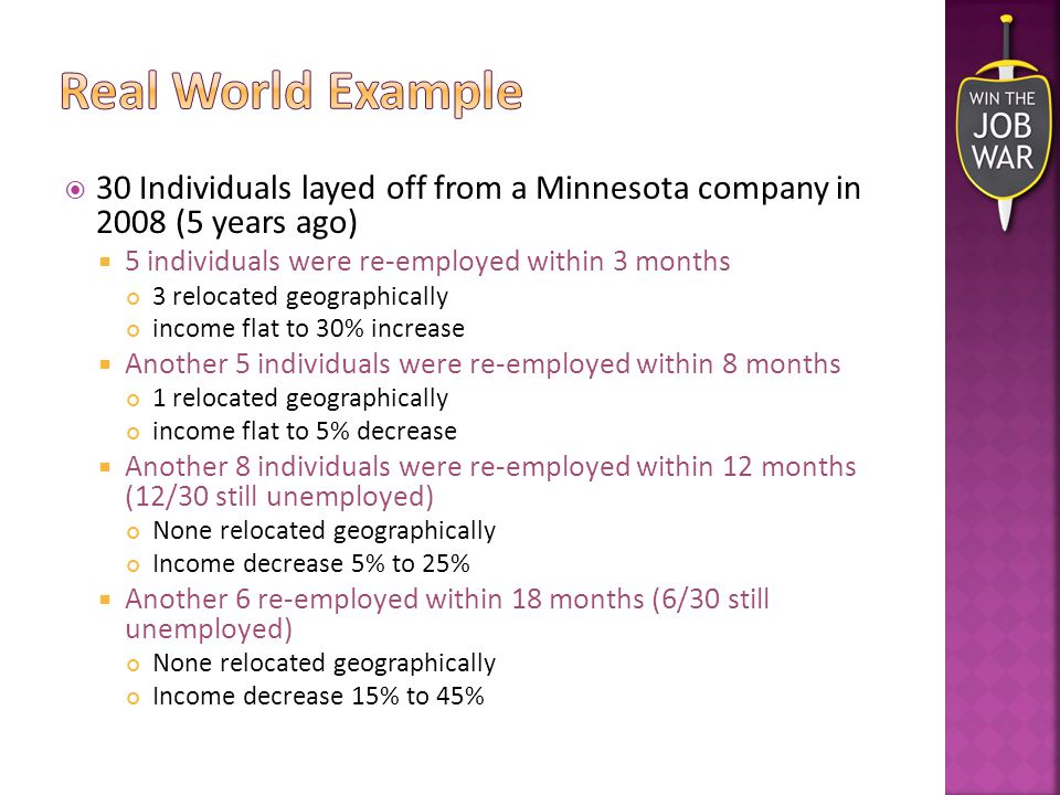  30 Individuals layed off from a Minnesota company in 2008 (5 years ago)  5 individuals were re-employed within 3 months 3 relocated geographically income flat to 30% increase  Another 5 individuals were re-employed within 8 months 1 relocated geographically income flat to 5% decrease  Another 8 individuals were re-employed within 12 months (12/30 still unemployed) None relocated geographically Income decrease 5% to 25%  Another 6 re-employed within 18 months (6/30 still unemployed) None relocated geographically Income decrease 15% to 45%