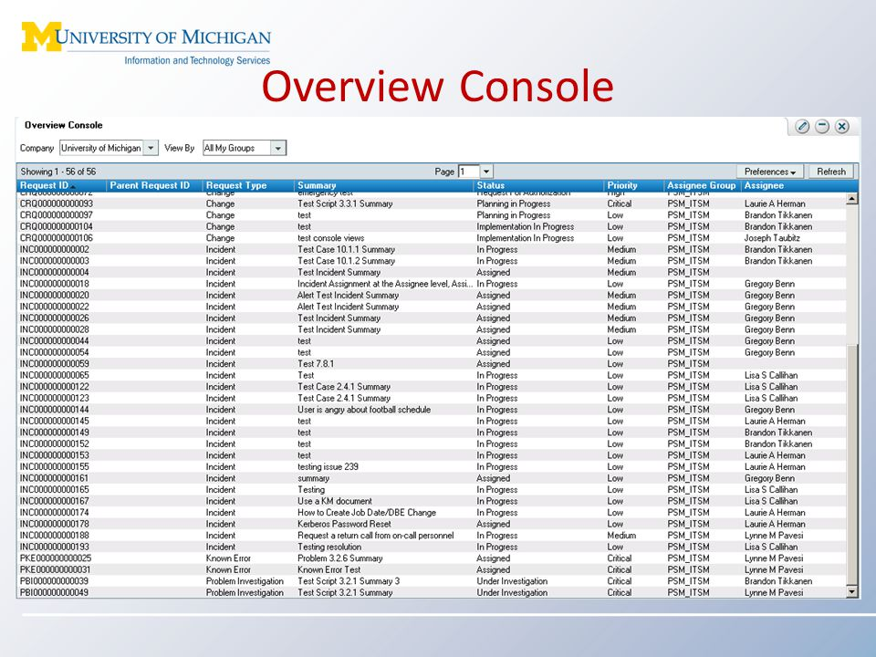 Overview Console