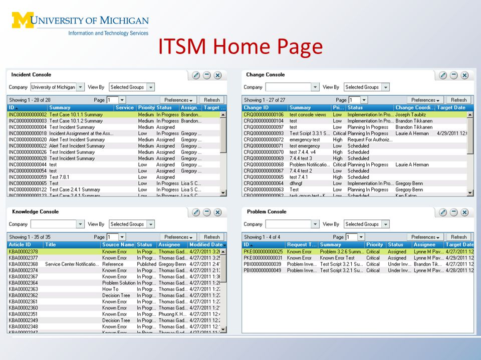 ITSM Home Page