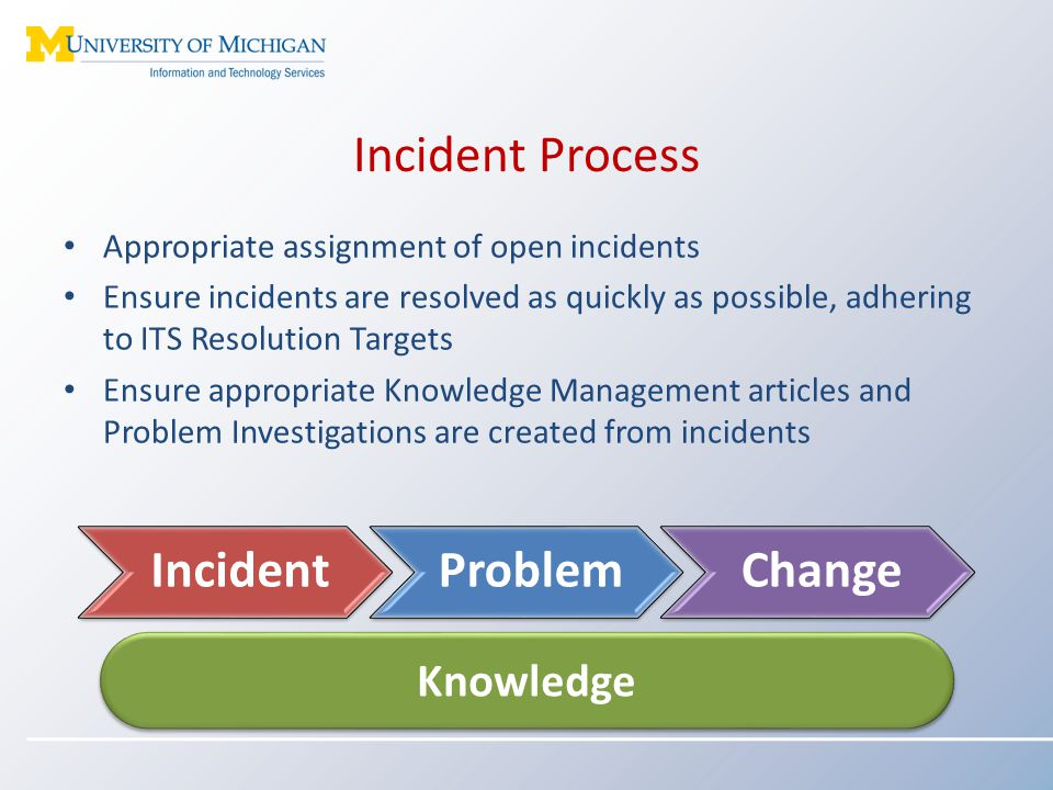 Incident Process Appropriate assignment of open incidents Ensure incidents are resolved as quickly as possible, adhering to ITS Resolution Targets Ens