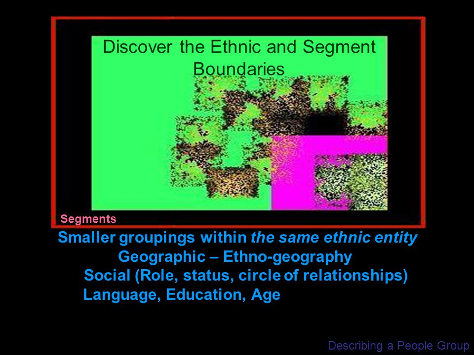 Describing a People Group Smaller groupings within the same ethnic entity Geographic – Ethno-geography Social (Role, status, circle of relationships)