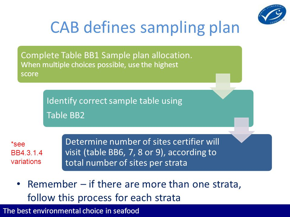 The best environmental choice in seafood CAB defines sampling plan Remember – if there are more than one strata, follow this process for each strata Complete Table BB1 Sample plan allocation.