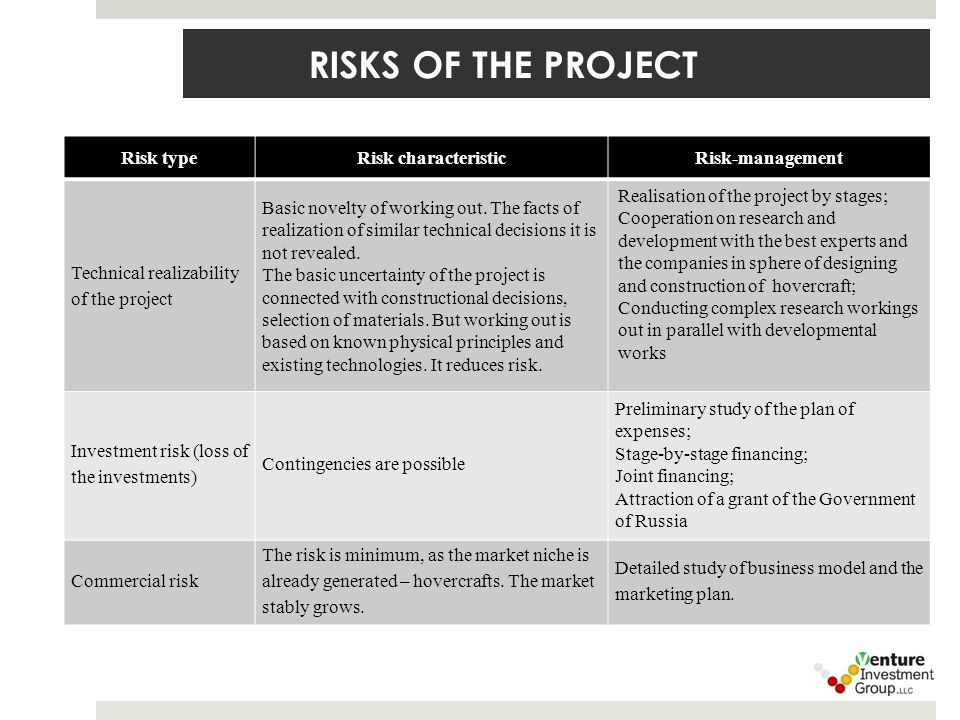 RISKS OF THE PROJECT Risk typeRisk characteristicRisk-management Technical realizability of the project Basic novelty of working out.
