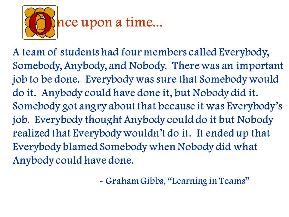 A team of students had four members called Everybody, Somebody, Anybody, and Nobody. There was an important job to be done. Everybody was sure that So