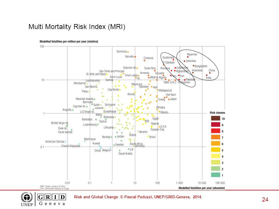 Risk and Global Change © Pascal Peduzzi, UNEP/GRID-Geneva, 2014. 24 Multi Mortality Risk Index (MRI)