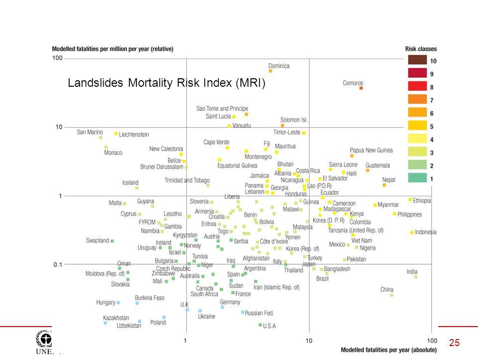 Risk and Global Change © Pascal Peduzzi, UNEP/GRID-Geneva, 2014. 25 Floods Mortality Risk Index (MRI) Cyclones Mortality Risk Index (MRI)Earthquakes M