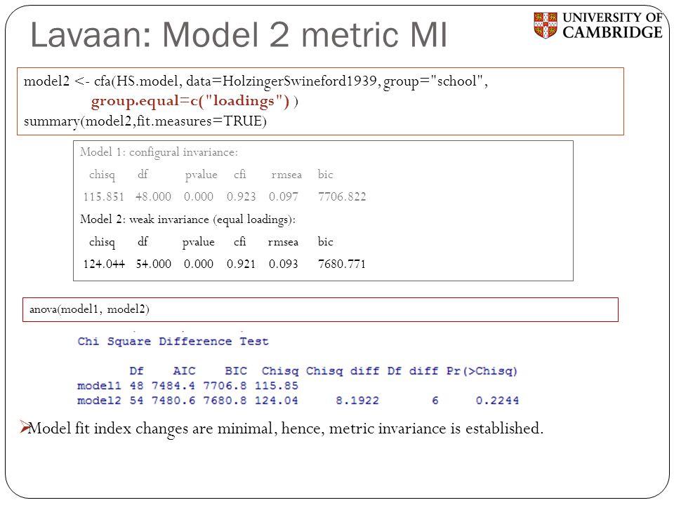 Lavaan: Model 2 metric MI Model 1: configural invariance: chisq df pvalue cfi rmsea bic 115.851 48.000 0.000 0.923 0.097 7706.822 Model 2: weak invari