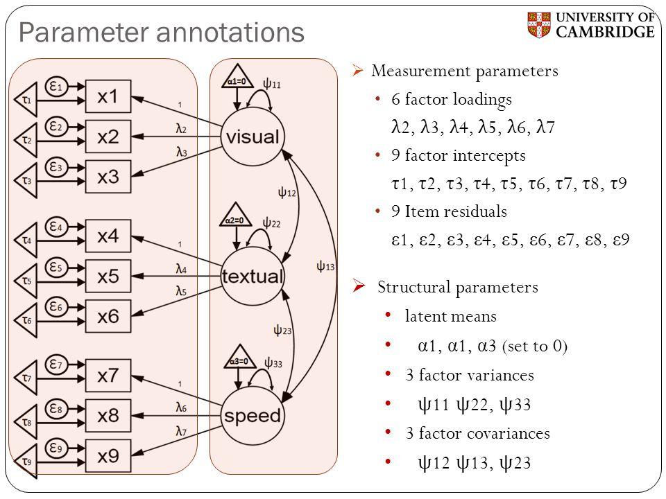 Parameter annotations  Measurement parameters 6 factor loadings λ 2, λ 3, λ 4, λ 5, λ 6, λ 7 9 factor intercepts τ 1, τ 2, τ 3, τ 4, τ 5, τ 6, τ 7, τ