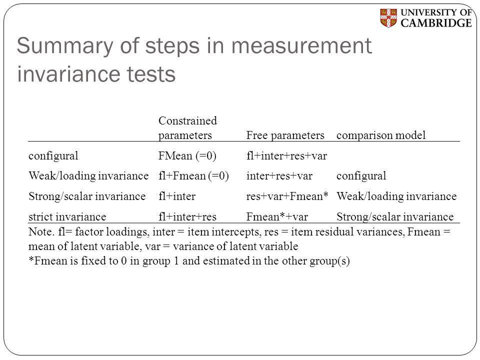 Summary of steps in measurement invariance tests Constrained parametersFree parameterscomparison model configuralFMean (=0)fl+inter+res+var Weak/loadi
