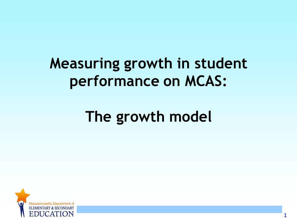 12 Interpreting student growth percentiles Gina's SGP was 35.