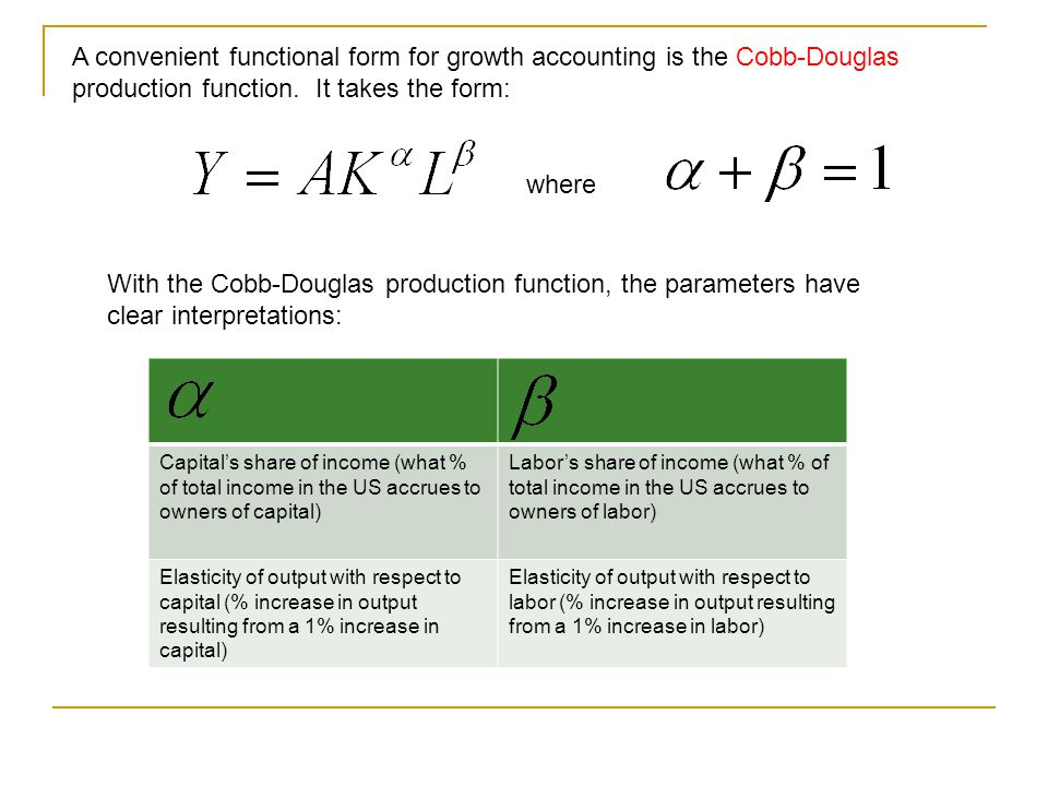 Suppose we have the following Cobb-Douglas production function: A 1% rise in employment raises GDP by 2/3% A 1% rise in capital raises GDP by 1/3% We can rewrite the production function in terms of growth rates to decompose GDP growth into growth of factors: Real GDP Growth (observable) Employment Growth (observable) Capital Growth (observable) Productivity Growth (unobservable)