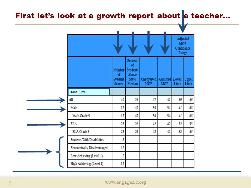 www.engageNY.org 8 8 First let's look at a growth report about a teacher… Jane Eyre