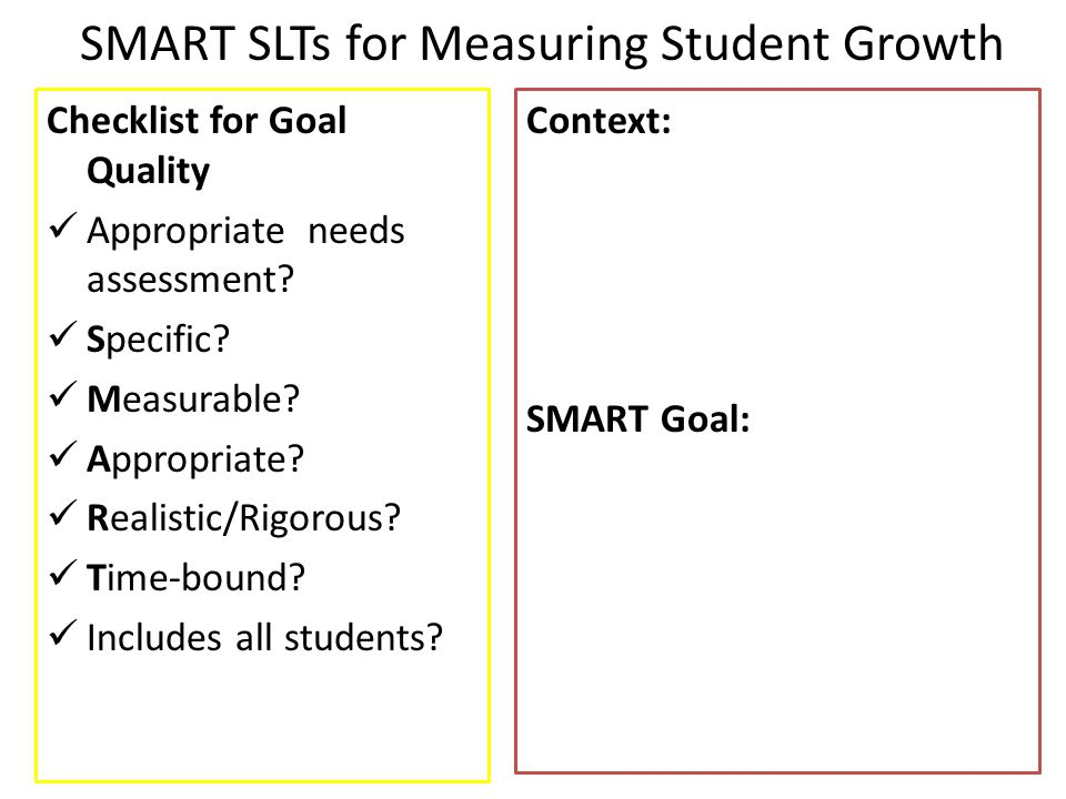 SMART SLTs for Measuring Student Growth Checklist for Goal Quality Appropriate needs assessment.