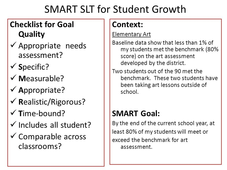 SMART SLT for Student Growth Checklist for Goal Quality Appropriate needs assessment.