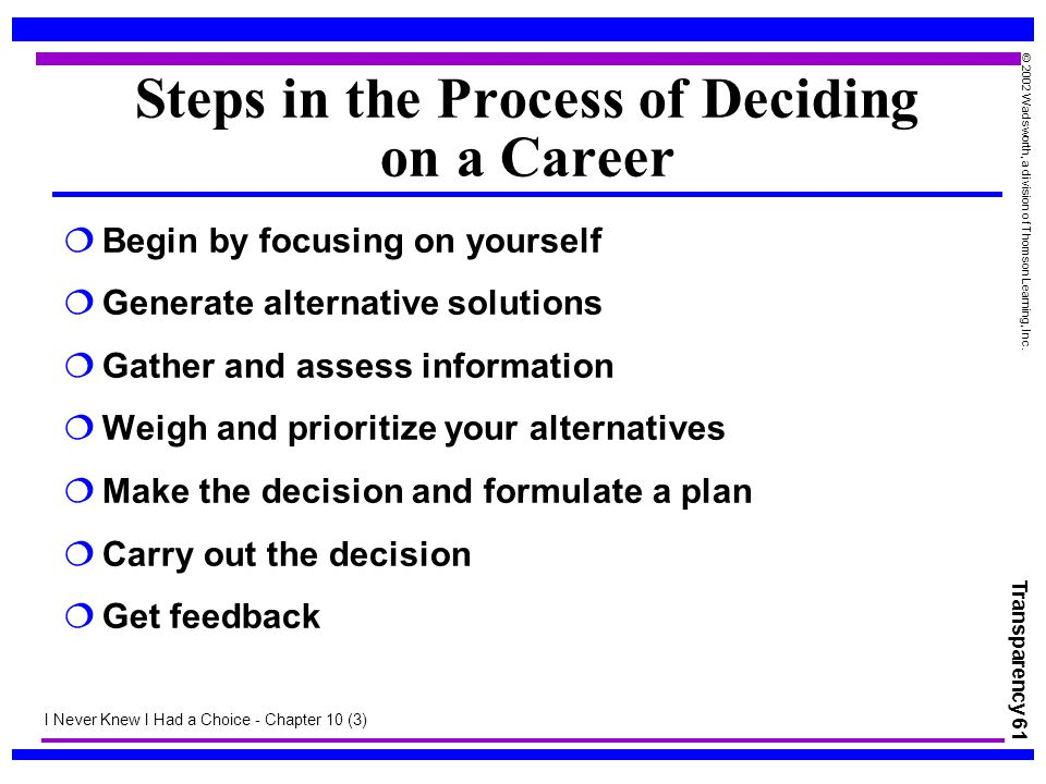 Transparency 61 © 2002 Wadsworth, a division of Thomson Learning, Inc. Steps in the Process of Deciding on a Career  Begin by focusing on yourself 