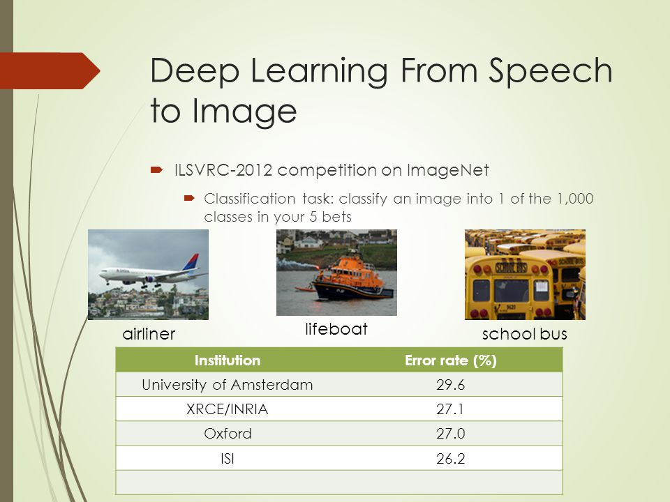 Deep Learning From Speech to Image  ILSVRC-2012 competition on ImageNet  Classification task: classify an image into 1 of the 1,000 classes in your