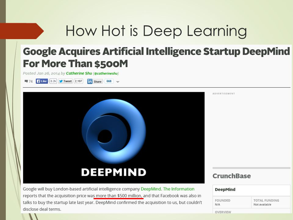 How Hot is Deep Learning