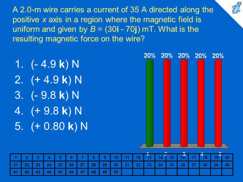 A 2.0-m wire carries a current of 35 A directed along the positive x axis in a region where the magnetic field is uniform and given by B = (30i - 70j)
