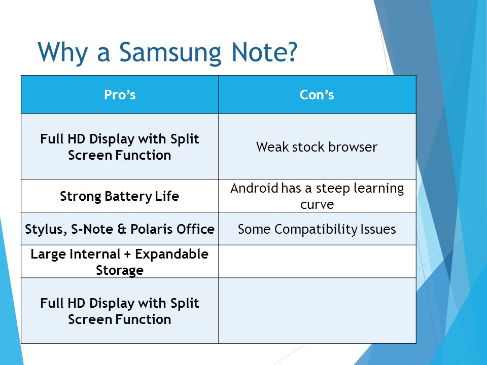 Why a Samsung Note.