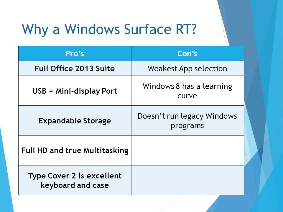 Why a Windows Surface RT.
