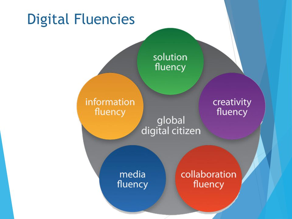 Digital Fluencies