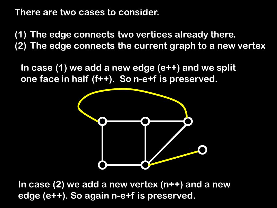There are two cases to consider. (1)The edge connects two vertices already there.