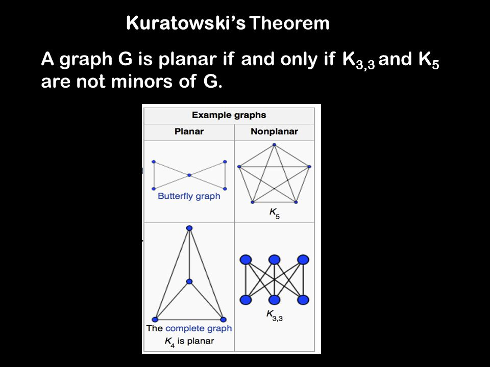 Kuratowski's Theorem A graph G is planar if and only if K 3,3 and K 5 are not minors of G.